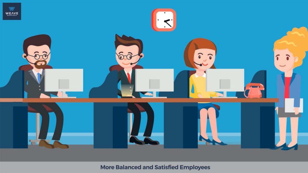 Happy Employees using Weave Workforce